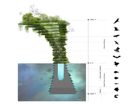 Marzo 2012 lo spirito del tempo for Piccole planimetrie a concetto aperto