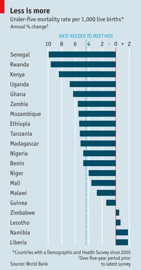 l�africa sta vivendo uno dei pi249 grandi cali di mortalit224